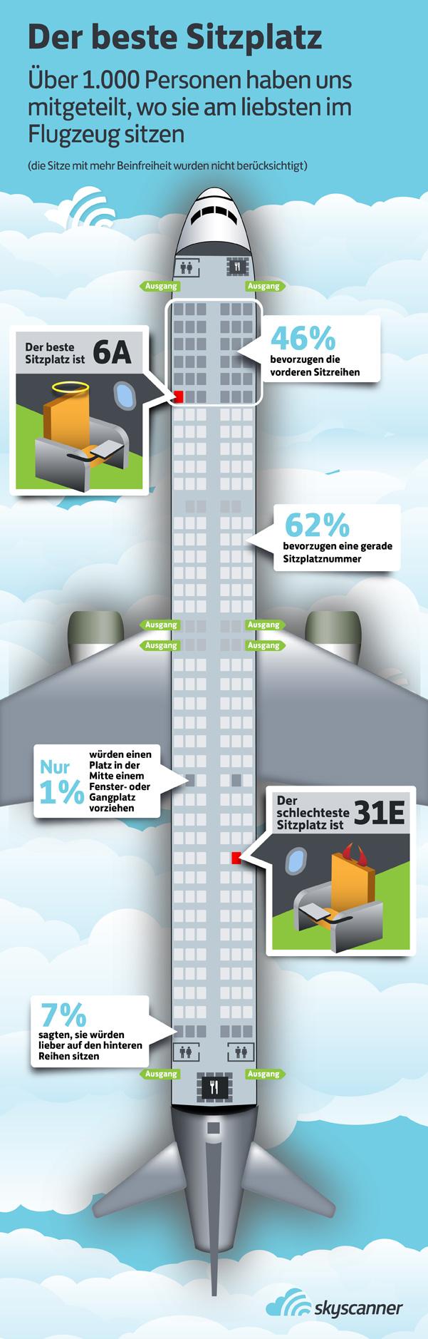 skyscanner umfrage enth llt der beste sitzplatz im. Black Bedroom Furniture Sets. Home Design Ideas